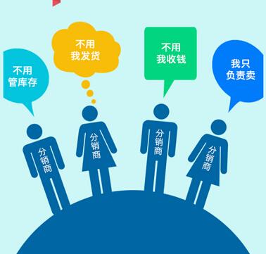 微商分销系统的多层分销发展形势