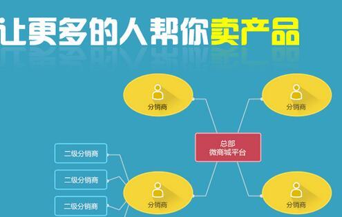 微信三级分销系统的特点