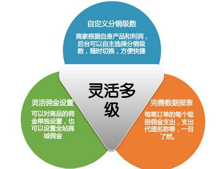 微信三级分销与非法传销的区别
