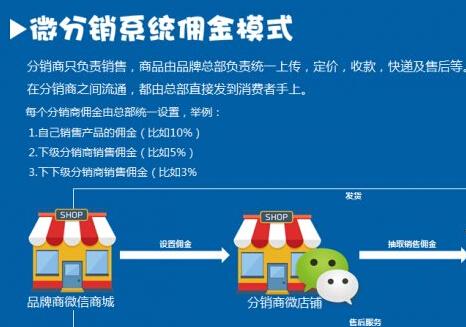微信分销系统管理的特点和功能