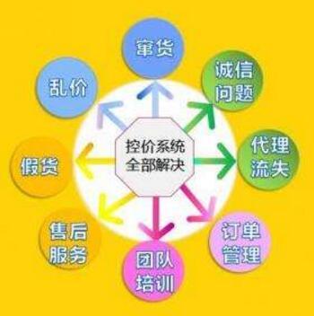 微商控价系统便于更好地对商品进行管理