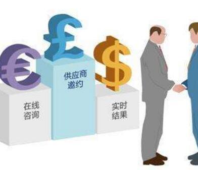企业所使用的供应商系统会发挥什么作用
