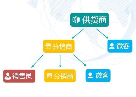 三级分销平台变成微商市场的主流发展方式