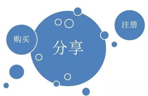 TNN虾米盒子分销系统领面膜