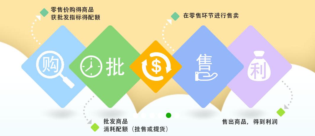 玖壹购商城分销系统分享经济