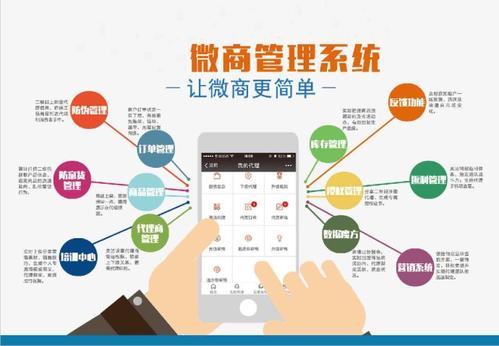 微商订货系统开发