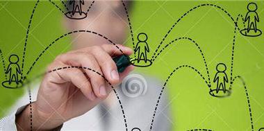 微商和企业运营公众号有哪些简单高效的方法
