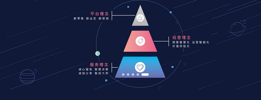 中健易购新零售系统批发挂售平台